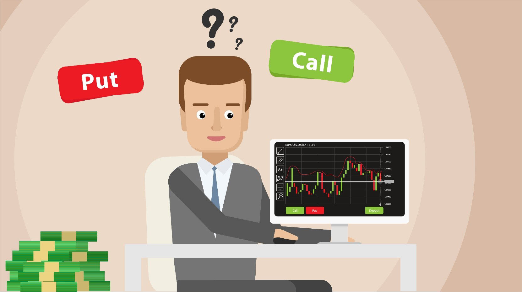 Can you really make a living trading binary options